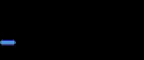 strossle
